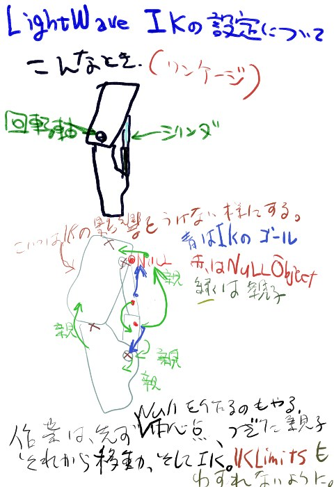 blog20041113.JPG